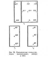 Рис. 92. Расположение точек, в которых производились замеры у окон
