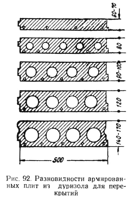 Рис. 92. Разновидности армированных плит из дуризола для перекрытий
