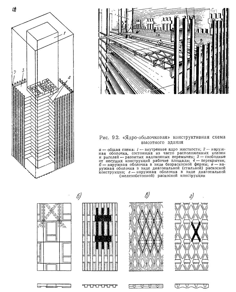 Конструктивная схема здания forum 384