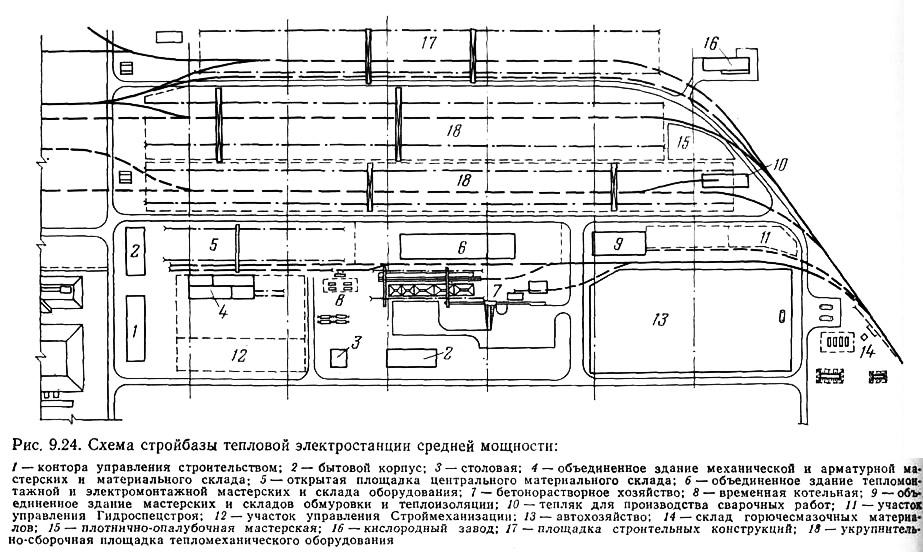 Схема стройбазы тепловой