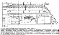 Рис. 9.24. Схема стройбазы тепловой электростанции средней мощности
