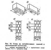 Рис. 93. Стена из легкобетонных камней с щелевидными пустотами