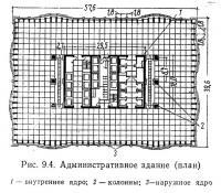 Рис. 9.4. Административное здание (план)