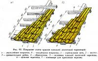 Рис. 95. Покрытие ската крыши плоской ленточной черепицей