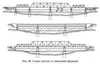 Рис. 95. Схемы мостов со сквозными фермами