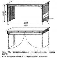 Рис. 9.5. Складывающееся сборио-разборное здание (СРЗ)