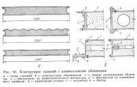 Рис. 96. Конструкции панелей с алюминиевыми обшивками