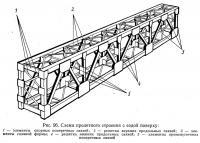 Рис. 96. Схема пролетного строения с ездой поверху