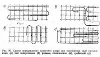 Рис. 96. Схемы передвижения плавучего копра при погружении свай