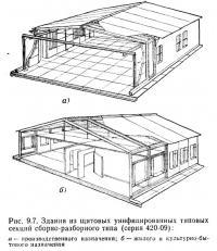 Рис. 9.7. Здания из щитовых унифицированных типовых секций сборно-разборного типа