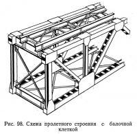 Рис. 98. Схема пролетного строения с балочной клеткой