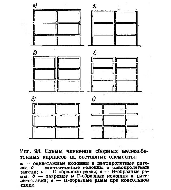 Рис. 98. Схемы членения сборных железобетонных каркасов на составные элементы