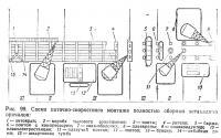 Рис. 99. Схема поточно-скоростного монтажа полностью сборных эстакадных причалов