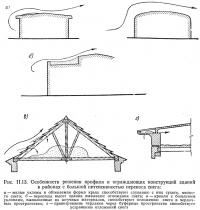 Рис. II.13. Особенности решения профиля и ограждающих конструкций зданий