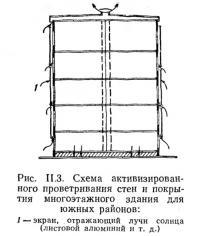 Рис. II.3. Схема проветривания стен и покрытия многоэтажного здания