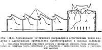 Рис. III.13. Организация устойчивого направления естественных токов воздуха