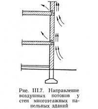 Рис. III.7. Направление воздушных потоков у стен многоэтажных панельных зданий