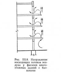 Рис. III.8. Направление восходящих потоков воздуха у фасадов многоэтажных зданий