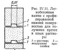 Рис. IV.11. Легкобетонные камни с профилированной нижней поверхностью