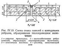 Рис. IV.19. Схема стыка панелей с контурными ребрами, образующими теплопроводное включение