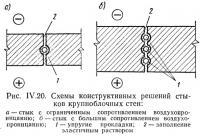 Рис. IV.20. Схемы конструктивных решений стыков крупноблочных стен