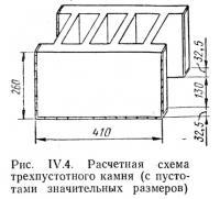 Рис. IV.4. Расчетная схема трехпустотного камня