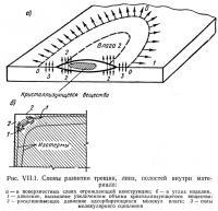 Рис. VII.1. Схемы развития трещин, линз, полостей внутри материала