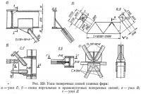 Рис.329. Узлы поперечных связей главных ферм