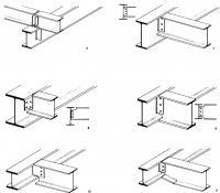 Рисунки 6-11. Конструкции креплений, передающих поперечные силы