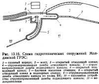 Ркс. 13.16. Схема гидротехнических сооружений Молдавской ГРЭС