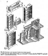 Ряс. 212. Основиые типы крупных блоков стен жилых зданий