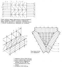 Схема каркаса и план балок