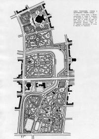 Схема планировки парков в центральном районе города