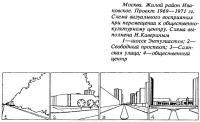 Схема визуального восприятия при перемещении к общественно-культурному центру