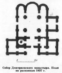 Собор Дмитриевского монастыря. План по раскопкам 1837 г