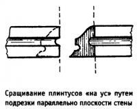 Сращивание плинтусов «на ус» путем подрезки параллельно плоскости стены