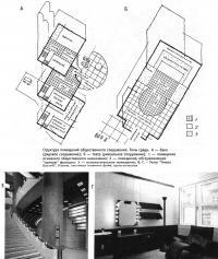 Структура помещений общественного сооружения