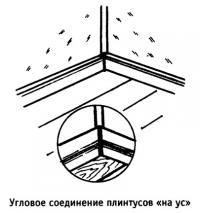 Угловое соединение плинтусов «на ус»