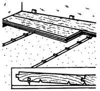 Укладка на ленту со скобами (на шумоизоляционный материал)