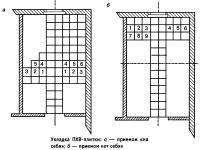 Укладка ПХВ-плитки