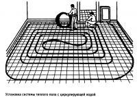Установка системы теплого пола с циркулирующей водой