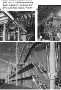 Ведущие визуальные характеристики производственной среды