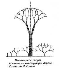 Ветвящиеся опоры. Имитация конструкции дерева