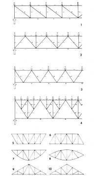 Виды решетчатых балок