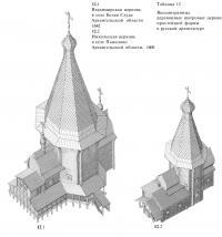 Восьмигранные деревянные шатровые церкви простейшей формы в русской архитектуре