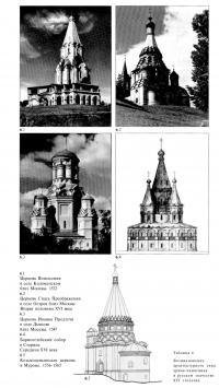 Возникновение архитектурного типа храма-памятника в русском зодчестве XVI столетия