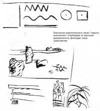 Выразительность линии первого впечатления освобождает от мелочной декоративности