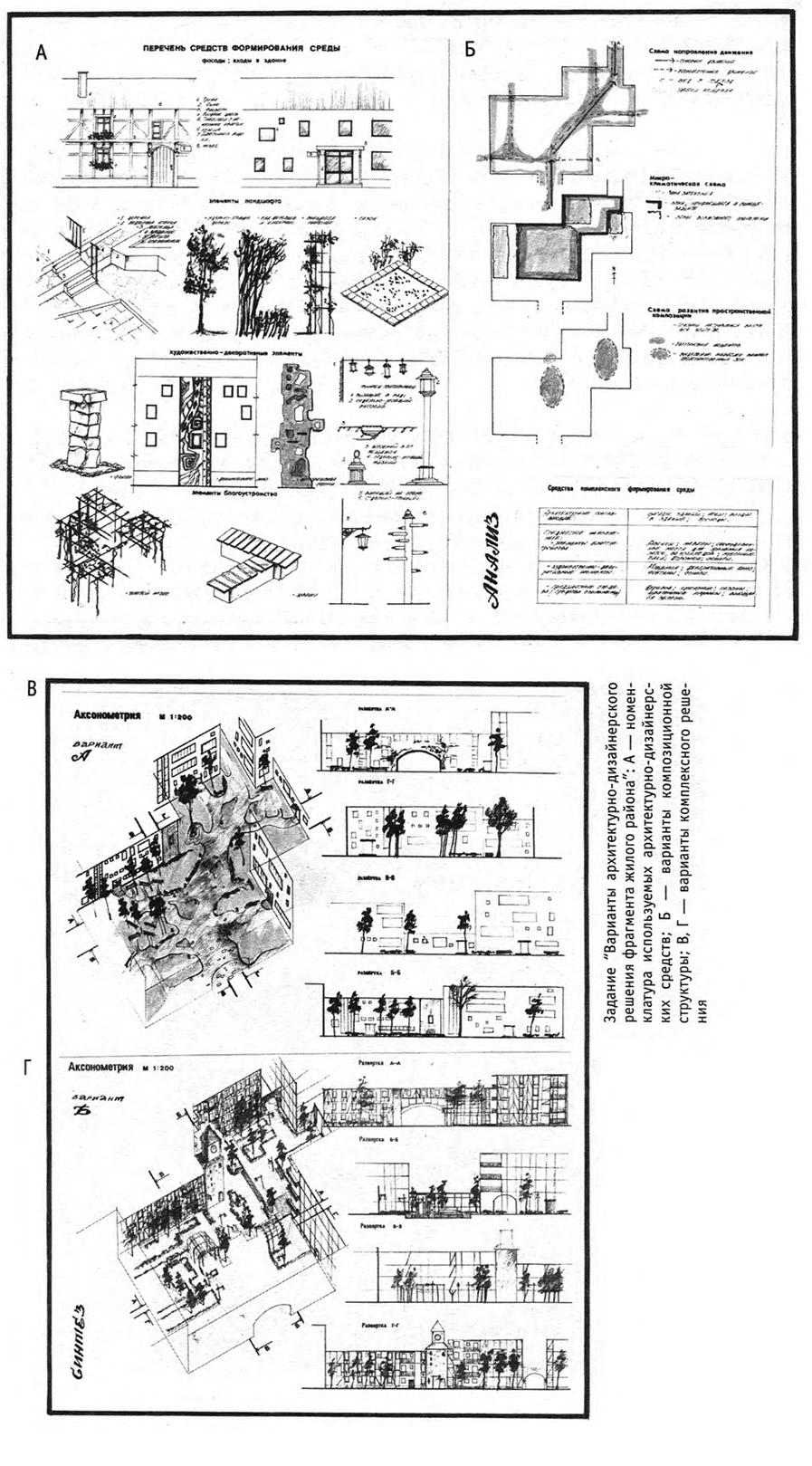 Задание Варианты архитектурно-дизайнерского решения фрагмента жилого района