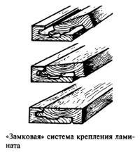 «Замковая» система крепления ламината