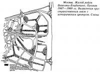 Жилой район Вишняки-Владычино. Визуальная пространственная связь с историческим центром